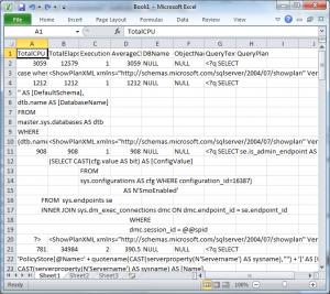A jumbled Excel spreadsheet